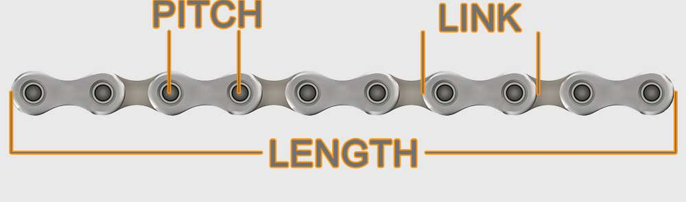 What is pitch length and link means in motorcycle chain